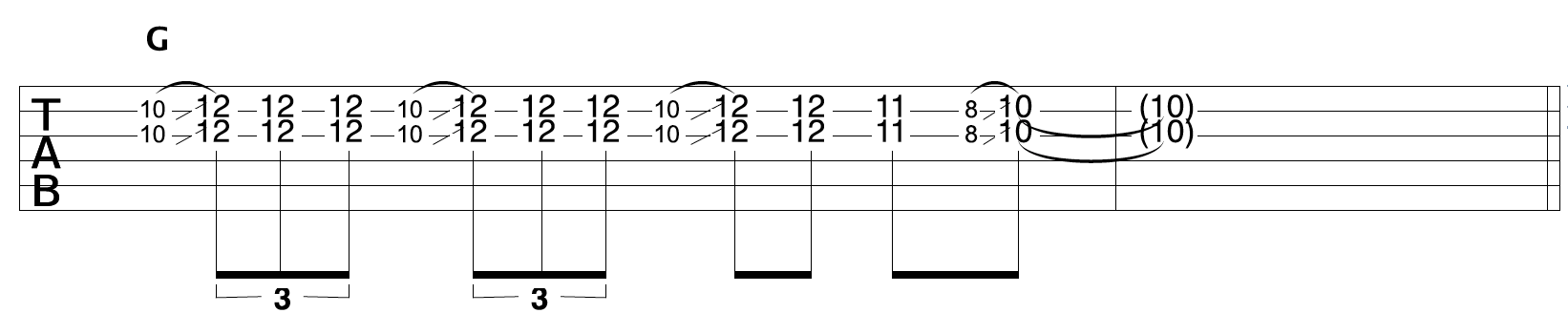 Learn The Technique Of Slide Guitar And Take Your Playing To A Whole