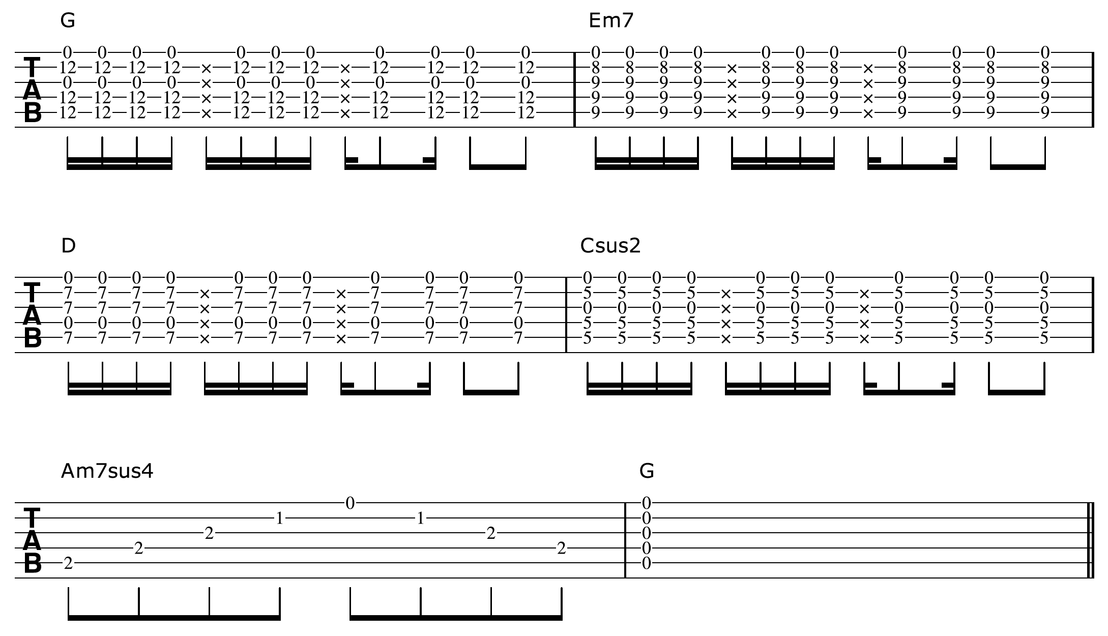3 Ways To Sound Amazing On Your Guitar Using Chords In An Open G